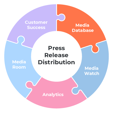 Media Database