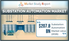 Substation Automation Market Research Report