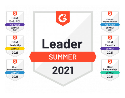 Invoiced Named A/R Automation 'Leader' by G2 for Sixth Consecutive Quarter, Earns Numerous Other Recognitions