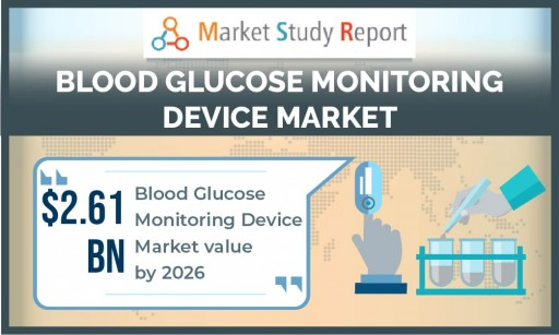 Global Blood Glucose Monitoring Device Market to Accrue US $2.61 Billion by 2026
