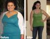 HCG Diet Drops Free Trial