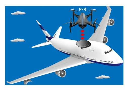 Introducing OFERS - Onboard Flight Emergency Response System