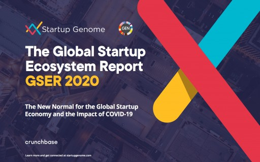 Startup Genome and Global Entrepreneurship Network Launch 2020 Global Startup Ecosystem Report (GSER)