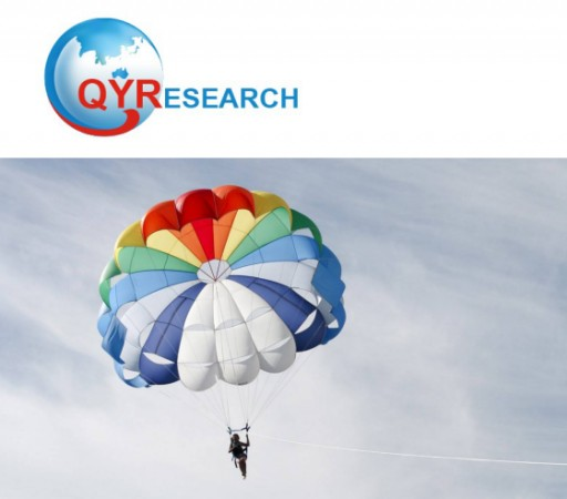 Skydiving Market Overview 2019-2025: QY Research
