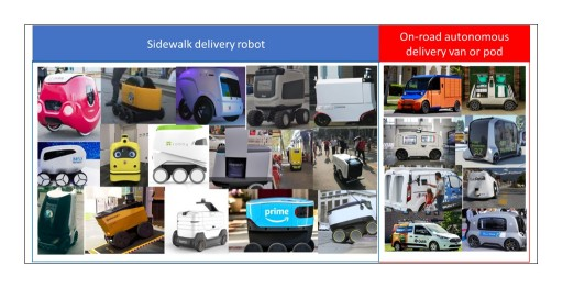 IDTechEx Research: Sidewalk Last Mile Delivery Robots: A Billion-Dollar-Market by 2030?