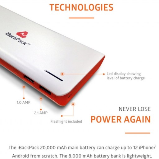 Duracel & Energizer LookOut - There Is a New Battery in Town - iBackPack PowerPak