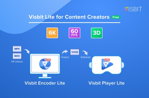 Visbit® Launches Visbit Lite and DeepSmooth to Unlock 60FPS Experience for High-Resolution VR Videos