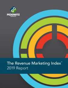 2019 Revenue Marketing Index Report