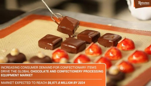 Chocolate and Confectionery Processing Equipment Market to Be Worth $6,971.8 Million by 2023- Exclusive Report by Meticulous Research®
