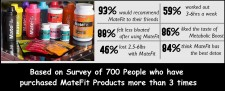 MateFit's Teatox and some other products survey results