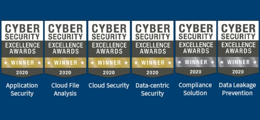 ManagedMethods Wins Six Awards in the 2020 Cybersecurity Excellence Awards