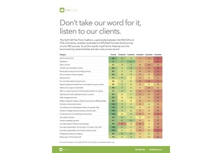 Don't take our Word for it, Listen to our clients