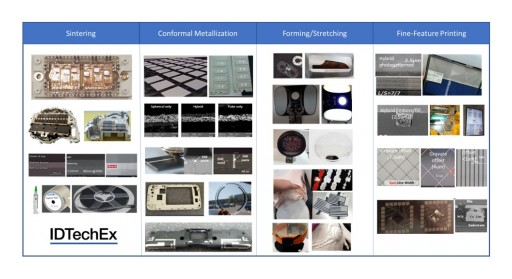 Conductive Inks: IDTechEx Research Reviews Power Electronics, EMI Shielding, In-Mold Electronics