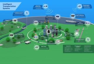 Orolia's ITS Ecosystem