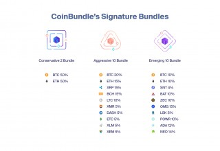The signature bundles of cryptocurrencies