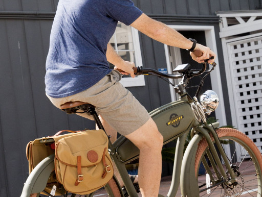 Wildsyde® Ebikes Answer Bike Demand With Responsive Supply Chain Forecasting and New Models