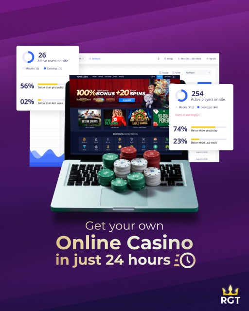 RGT.com Gamecloud is the World's First $995 Turnkey Online Casino & Sportsbook