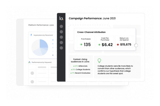 Lumenad Launches Advertising Intelligence Software for Digital Marketers