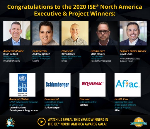 T.E.N. Announces Winners of the 2020 ISE® North America Awards