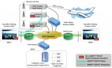 maps-Ed137-air-traffic-management-network