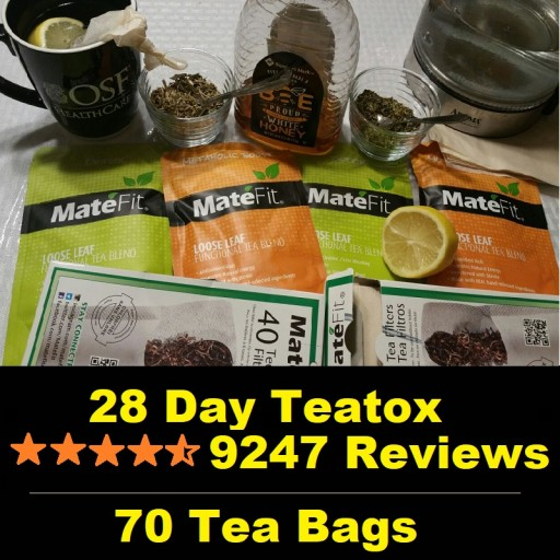 Teatox Co Celebrates Five Successful Years With Perk for Loyal Patrons