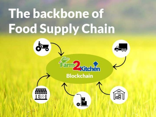 Farm2Kitchen Leverages Blockchain Technology for Food Safety and Security