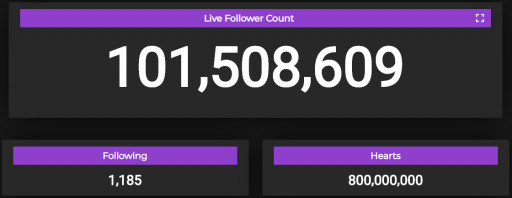 TikTok Counter is Announced by TikTokRealTime.com, the Best Platform for Tracking the Count of TikTok Followers