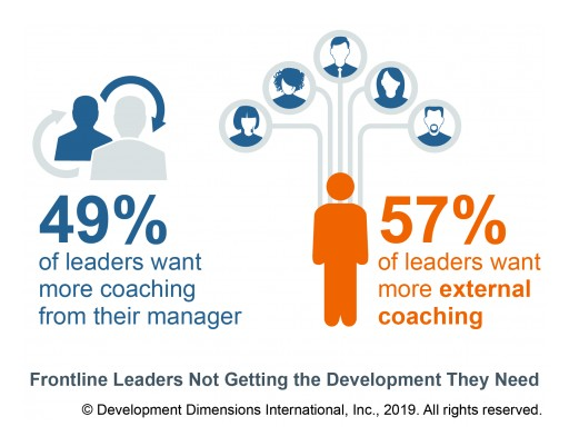 Frontline Leaders Struggling With Digital Skills; Not Getting Enough Support From HR