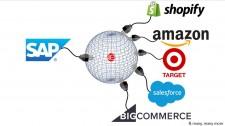 SAP integration by eBridge