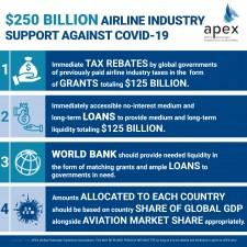 APEX Infographic