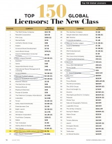 Top 150 List - Courtesy of License Global August 2019 Issue