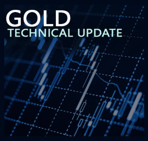 Gold Technical Update