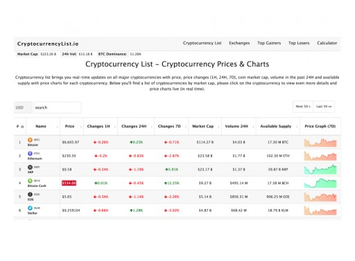 CryptocurrencyList.io Launches New One-Stop Crypto Research Platform
