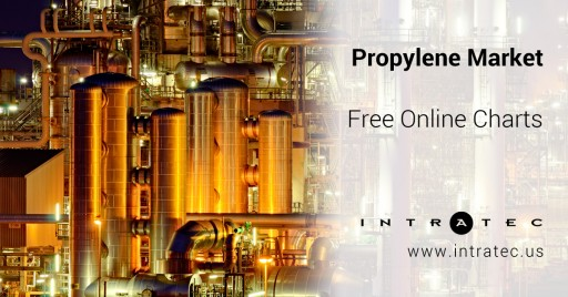 Propylene Market Data Offered by Intratec at No Cost