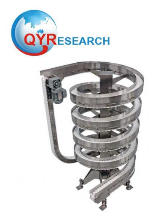 New Trends in Spiral Conveyors Market 2019: QY Research