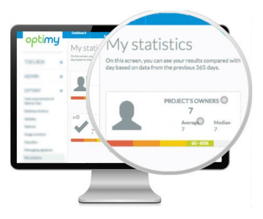 Optimy Releases a New Feature to Help Organisations Exploit Their Full Potential