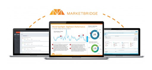 MarketBridge Expands Cloud-Based Sales and Marketing Intelligence Suite