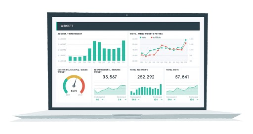 Digital Dashboard Automation Gets a Personal Touch With DashThis