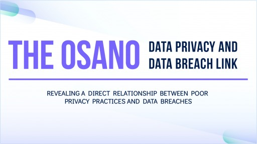 Osano Discovers Direct Relationship Between Poor Privacy Practices and Data Breaches