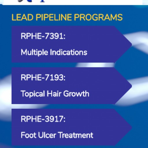 Rophe Pharma's New Product Aims at the Hair Growth Market