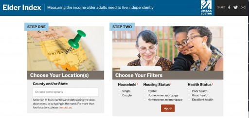 Half of Single Older Adults in U.S. Lack Income to Pay for Basic Needs