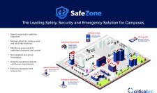 SafeZone Product Overview