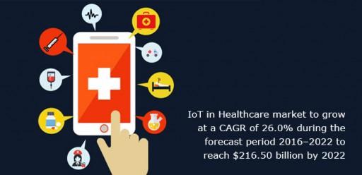 Worldwide IoT in Healthcare Market to Reach $216.50 Billion by 2022