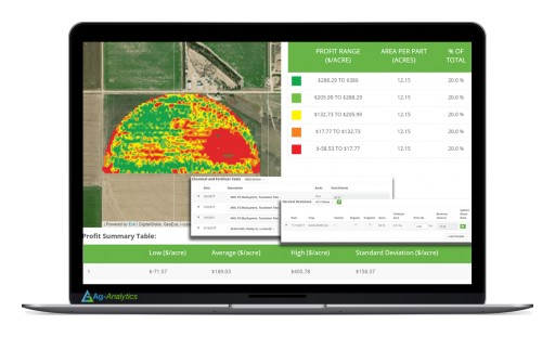 Ag-Analytics and LSU AgCenter Partnership Brings AI and Machine Learning to Yield Predictions