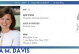 Sara M. Davis