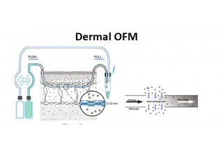 Dermal Sampling with OFM