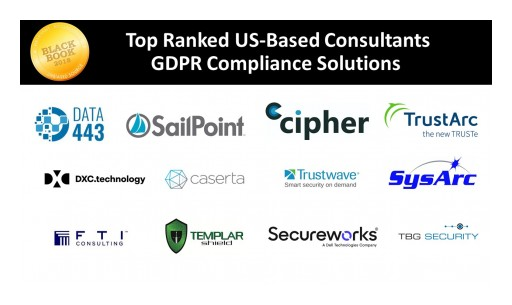 Black Book Distinguishes 15 American-Based GDPR Advisors Achieving Client Compliance With the EU Data Privacy Law