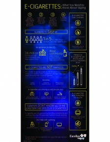 E-Cigarettes Infographic Excellus BCBS 10 9 20 web