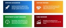 Venture & Capital Partners Offerings
