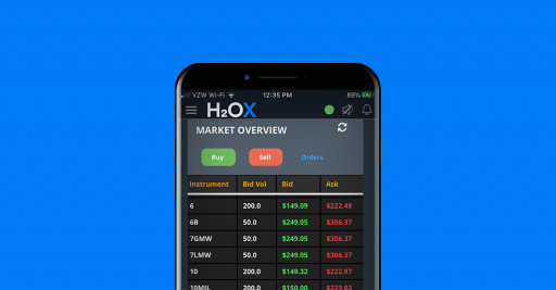 XCHG Acquires Venus, Launches Voice-Enabled Mobile Trading App